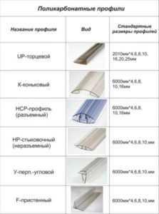 Профиль для поликарбоната — виды, характеристики, монтаж своими руками