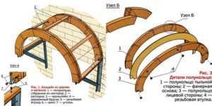 Козырек из поликарбоната над крыльцом: как сделать своими руками