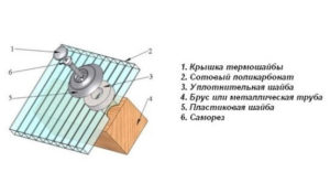 Как подобрать комплектующие для поликарбоната
