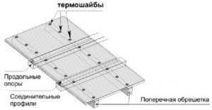 Крепление поликарбоната саморезами. Как выбрать саморезы и как правильно крепить.
